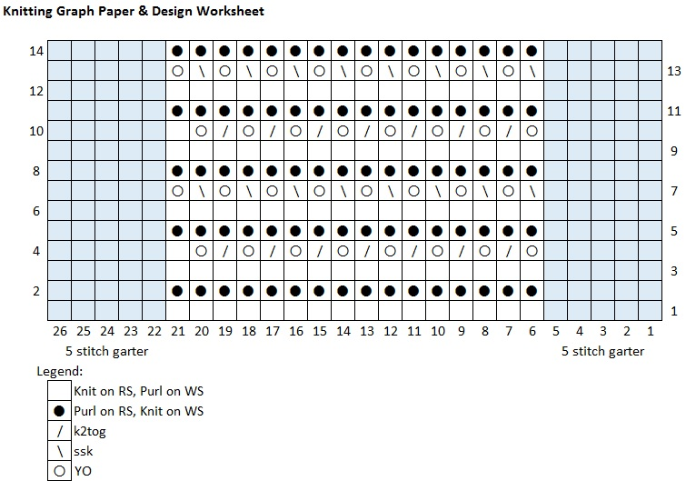 image relating to Printable Knitting Graph Paper called Develop a Knitted Design and style Chart getting an Excel Spreadsheet